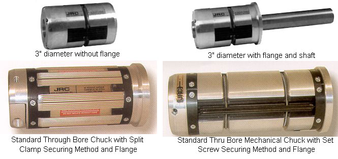 Quick-Locking Mechanical Chucks and Shafts