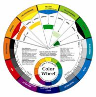 Gaebel Color Wheel Products