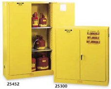 Justrite Manual Closing Flammable Liquid Cabinet